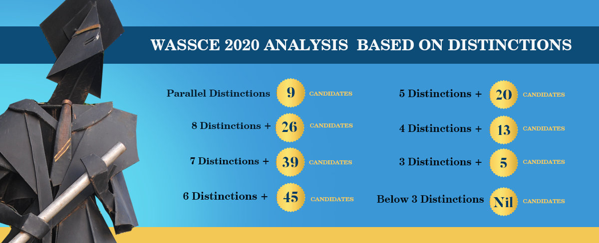 2-2020 results weblandscape